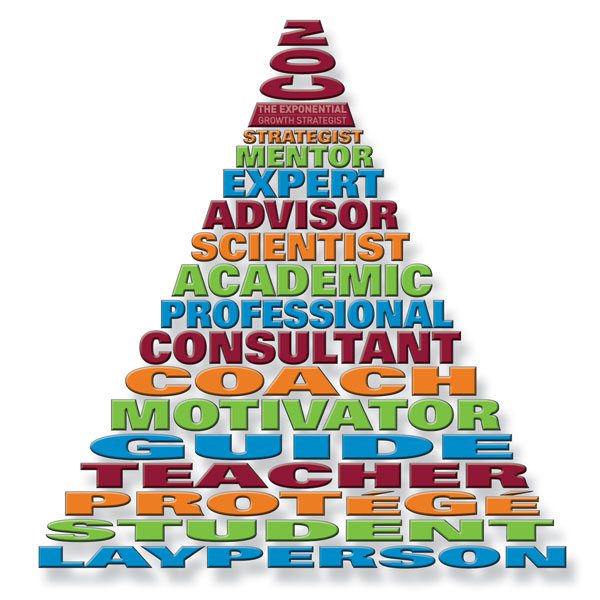 Business Coaching, Business Coach, Business Mentor, Business Mentoring