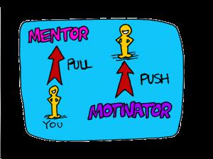 Dr Marc Dussault - Mentor Or Motivator