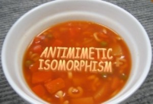 Antimimetic isomorphism, Anti mimetic iso morphism, mimetic isomorphism
