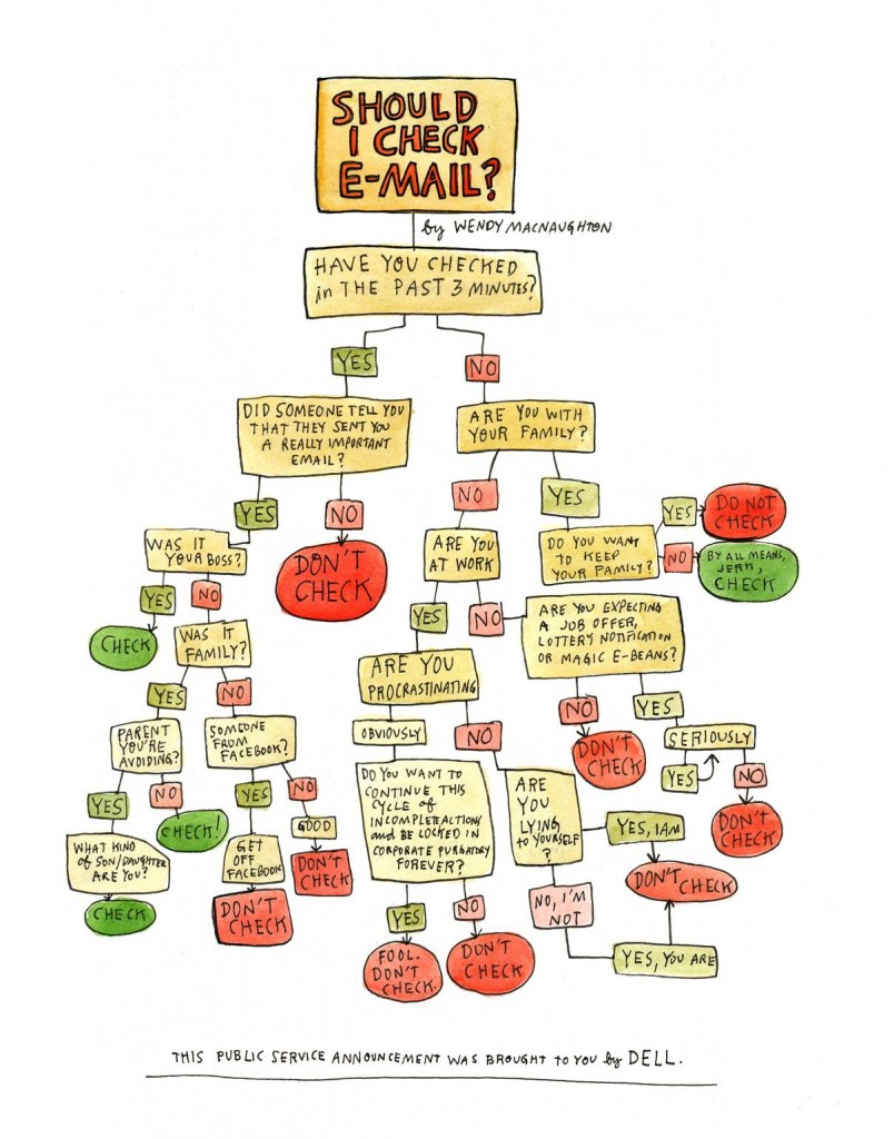 Email Management Tip, Email Overload, Email Overflow, Too Many Emails, Checking Emails