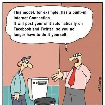 Social Networks, Social Media Marketing