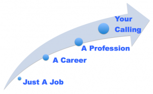 From Just A Job To Finding Your Calling