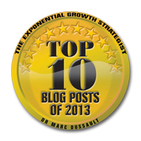 Top 10 Blog Posts 2013