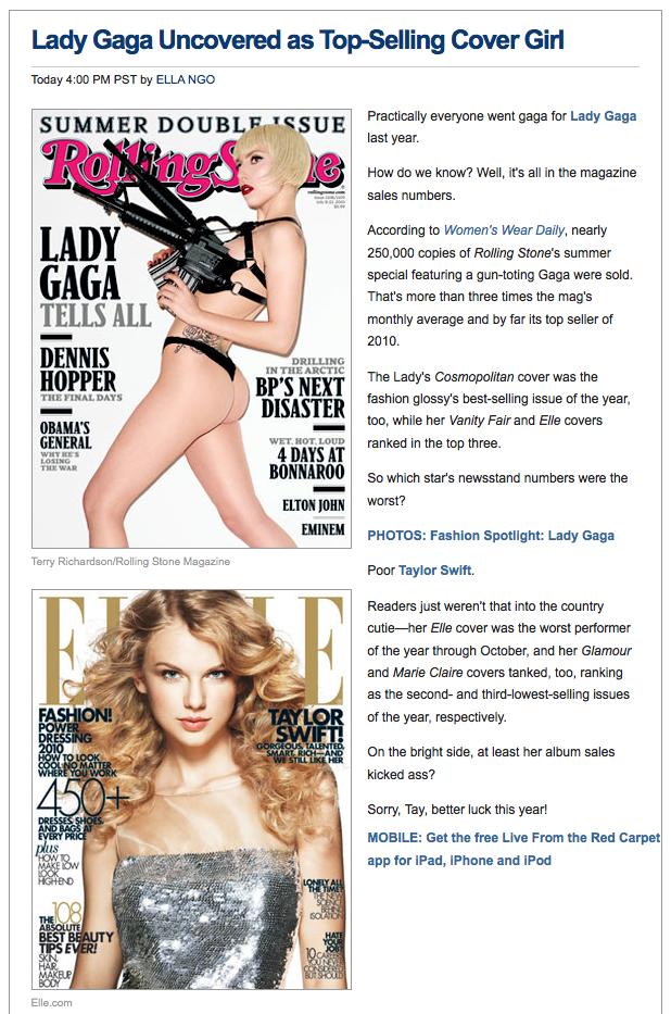 Lady Gaga Covers