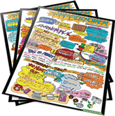 Download a 3-page full-colour MindMap of the presentation