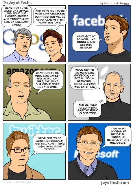 Internet Wars, Facebook Fallacy, Google Apple War, Google Facebook War