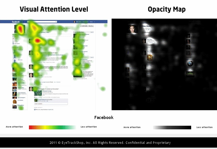 Facebook, Facebook Page Analysis, Photo Analysis, Online Photo Analysis